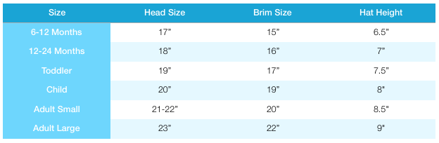 Sizing Chart for the Lansdowne Toque crochet pattern.